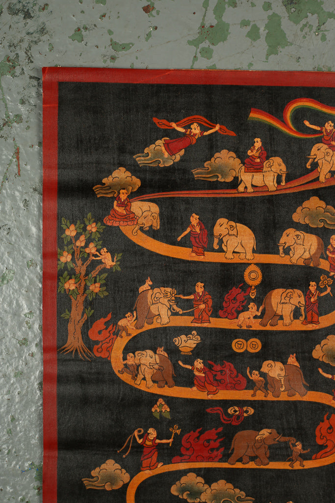 Thangka Depicting Meditation Journey