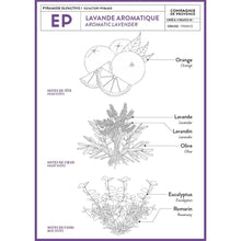 Load image into Gallery viewer, Aromatic Lavender Extra Pur Liquid Marseille Soap - 16.9 fl oz