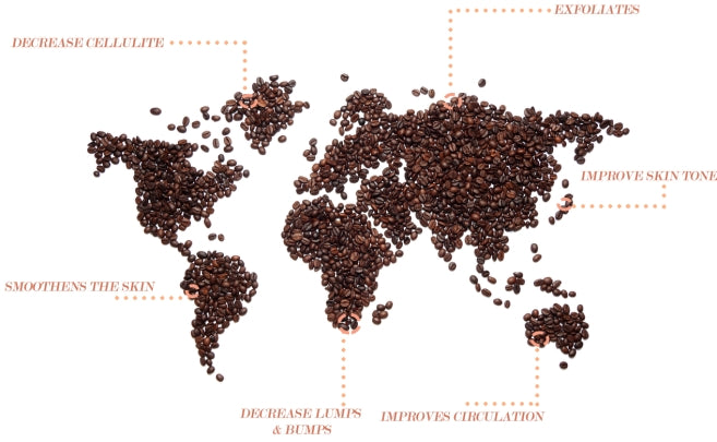 coffee body scrub australia