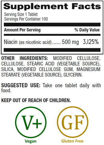 Niacin 500mg Facts