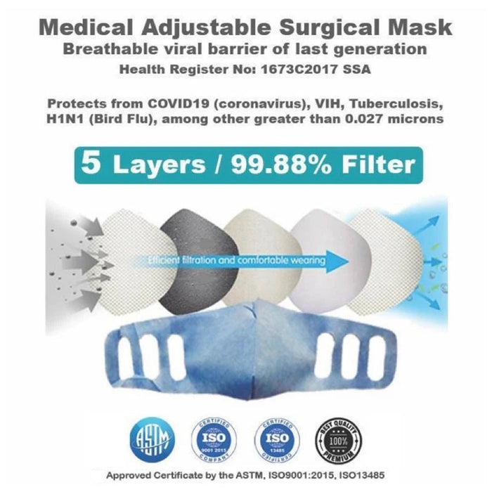 HINDERNIS Protekcia Face Masks SSMMS Thermal Fused Layers 99% BFE (100Pcs) - AA Products Inc