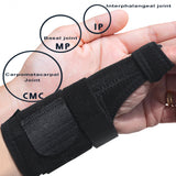 Thumb Splint with BASE of THUMB STRAP & WRIST SUPPORT by 4DflexiSPORT®