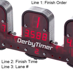 Derby Timer™ DIY Kit - Build Your Own Enclosure