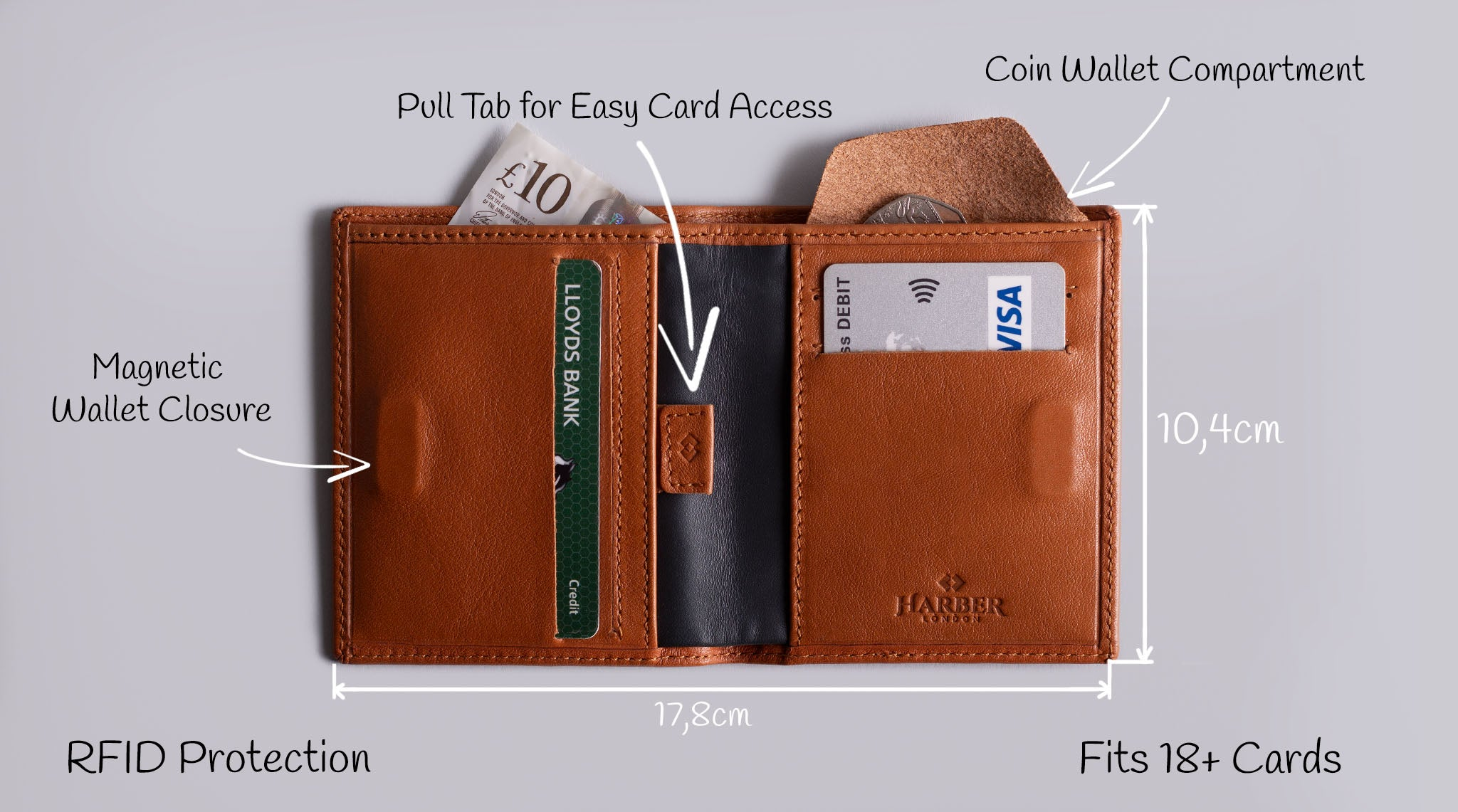 leather wallet with RFID protection