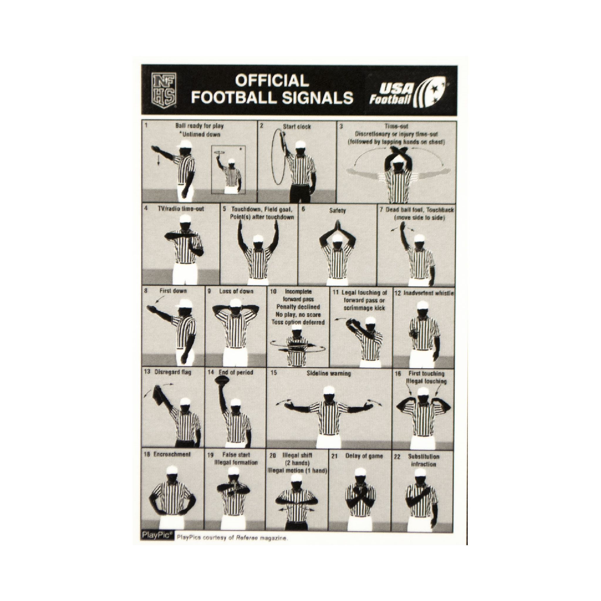 Cliff Keen Football Signal Cards
