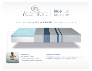 Mattresses, Blue 100 KG Mattress : Huffman Koos Furniture