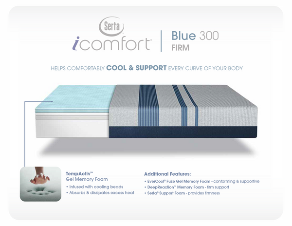 Mattresses, Blue 300 KG Mattress : Huffman Koos Furniture