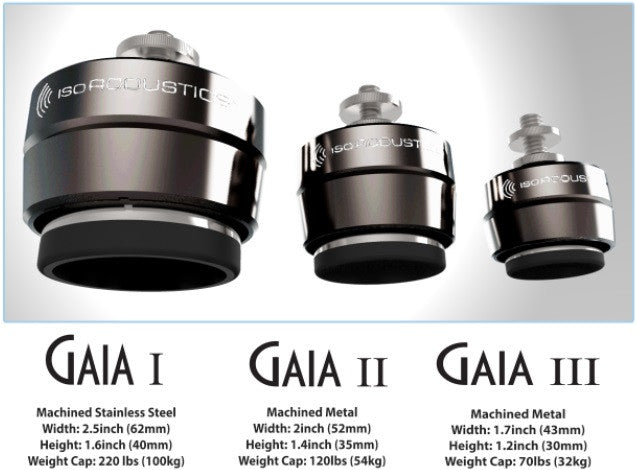 ISOAcoustics Gaia II Isolation For Speakers - SET OF (4)