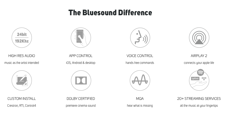 Bluesound Node 2i Streaming Music Player
