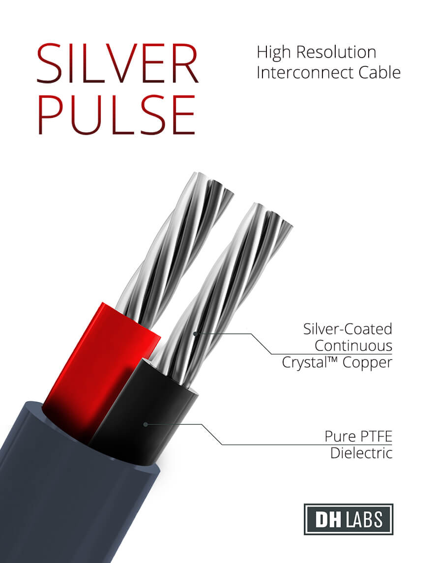 DH Labs Silver Plus RCA Interconnect Cable - 1.0M PAIR