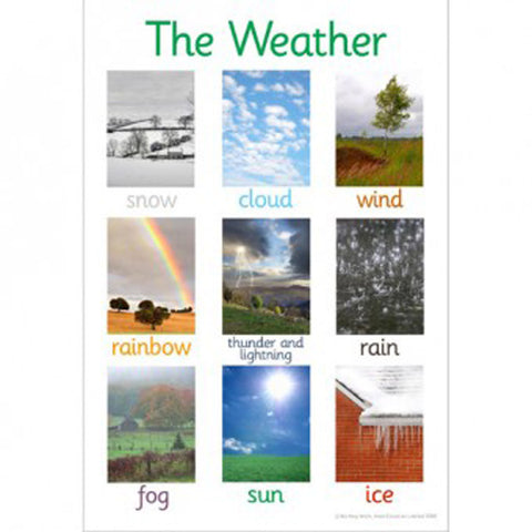 Weather Outdoor Board