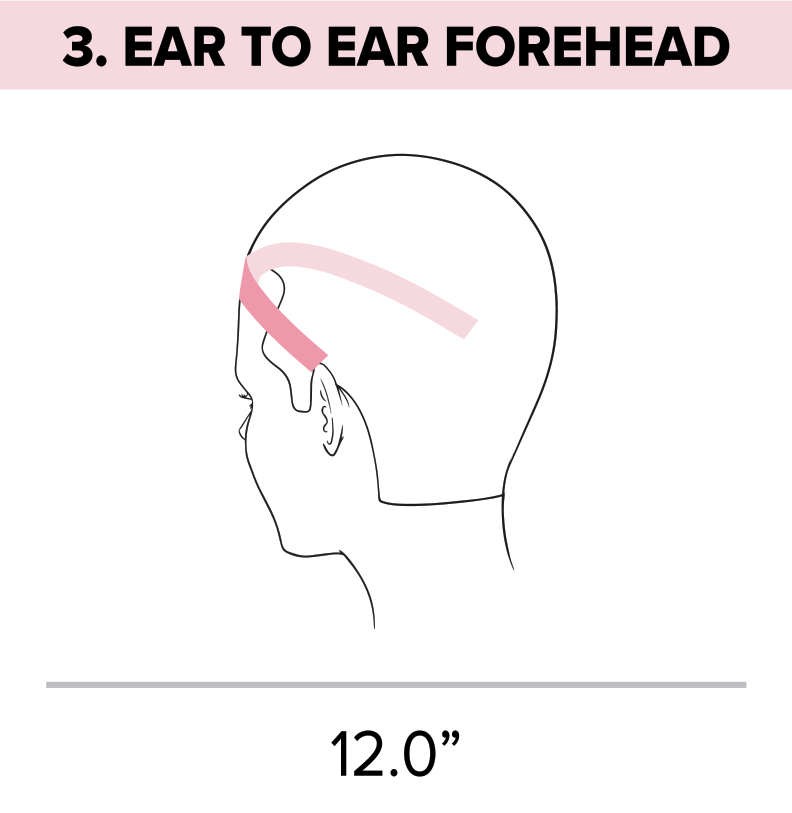 Standard head measurement chart ear to ear forehead