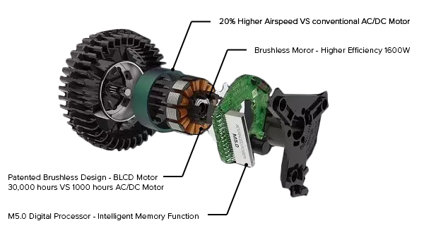 bellami ion air brushless motor specifications