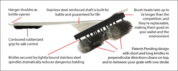 Grillinator BBQ Grill Brush Features & Benefits