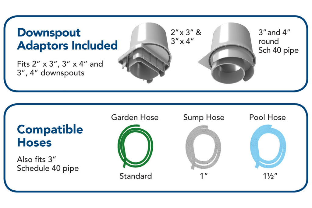 Downspout Adapter Size Chart