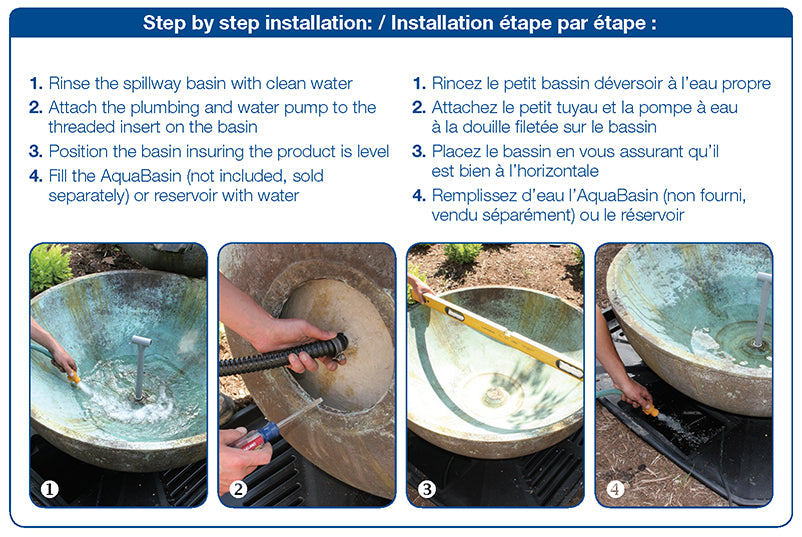 Spillway Basin Step by Step Instructions