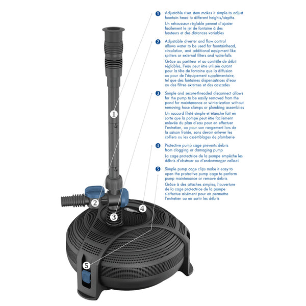 AquaJet™ 600 Pump Features by Aquascape