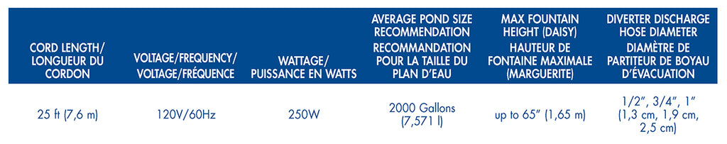 AquaJet™ 2000 Pump Specifications by Aquascape