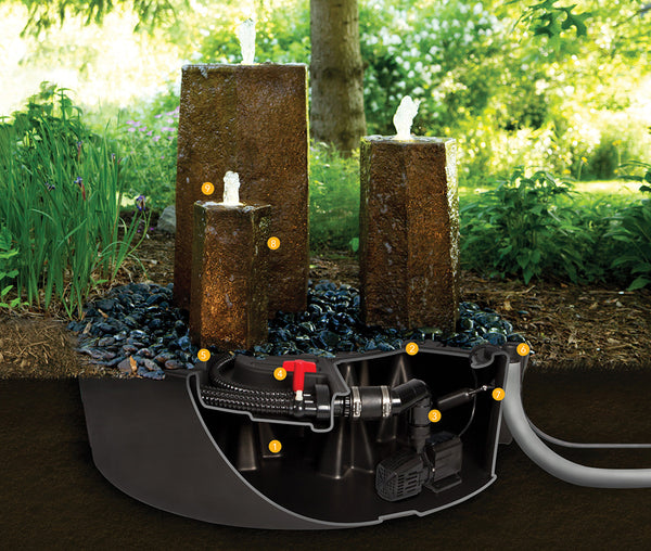 Outdoor Water Fountain Feature