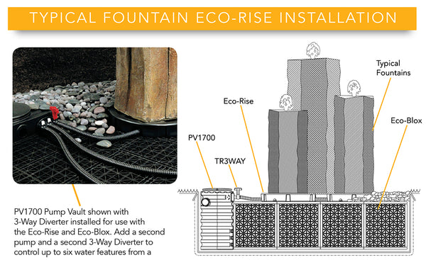 Eco-Rise for Outdoor Water Fountain Installation by Atlantic Water Gardens