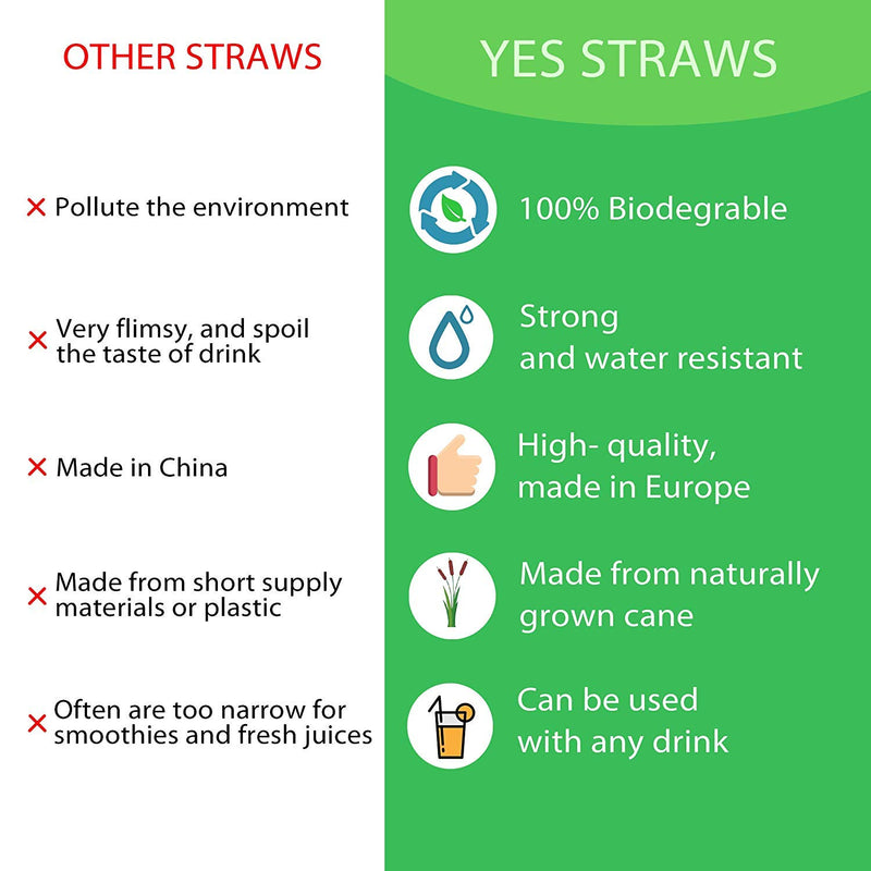 Biodegradable Straws (50 pack) - 100% Natural Compostable Eco Friendly Drinking Straws - Medium diameter