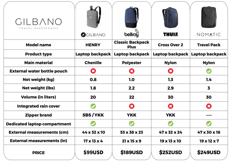 products/HENRY-backpack-16x.png