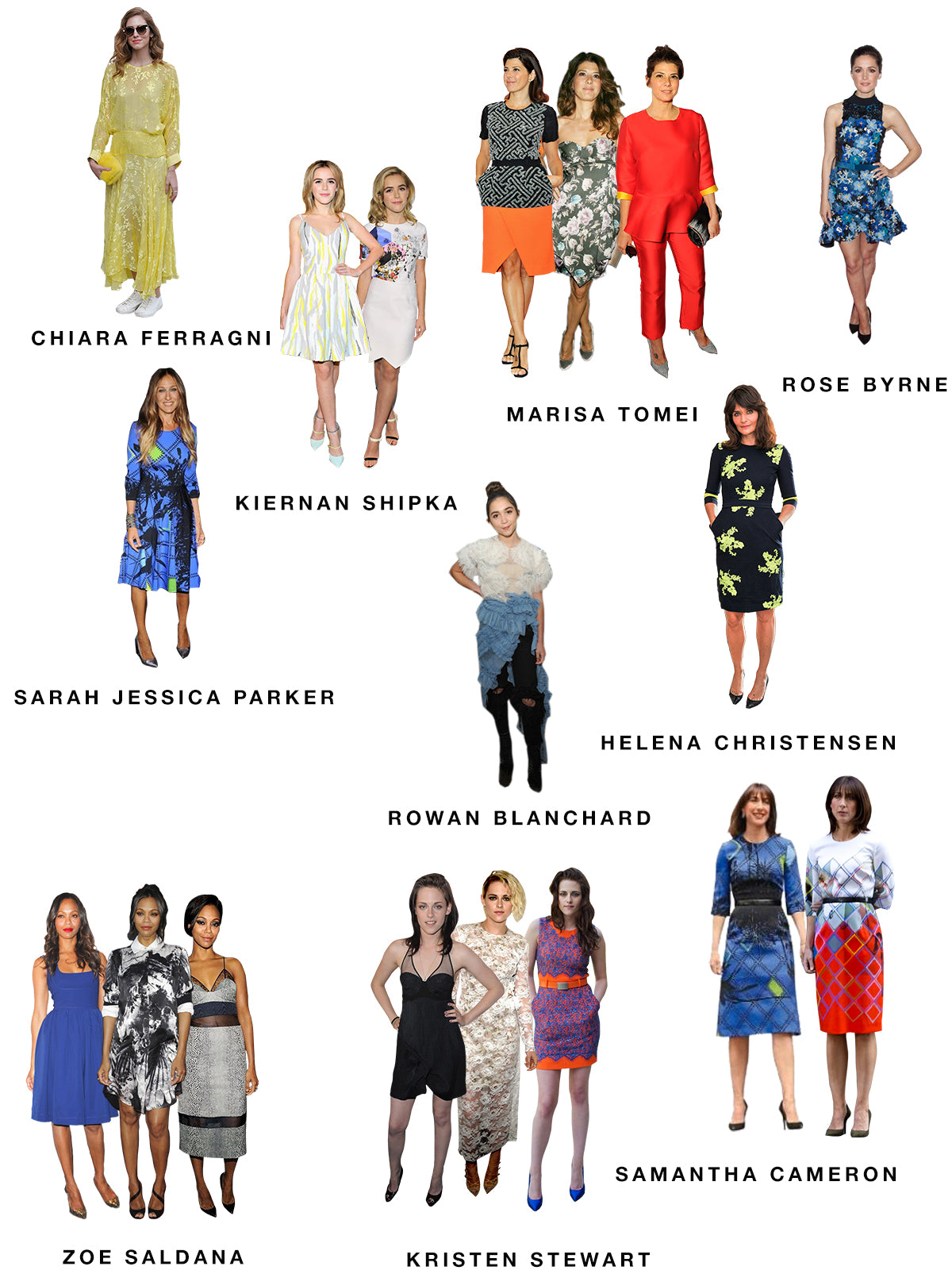 Samantha Cameron, Kristen Stewart, Sarah Jessica Parker and other celebrities wearing Preen