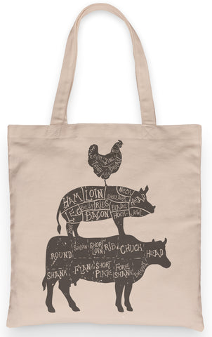 "Vintage Butchers Pig Tote 100% Cotton Fun Grocery Tote, Book Tote. Premium Cotton Canvas 15.5"" by 19.5 "" with 5"" Gusset, Cuts of Meat"