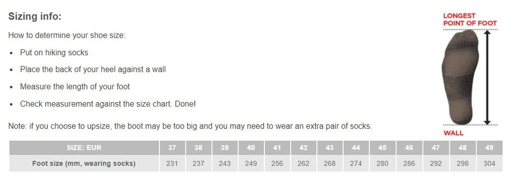 One Planet Footwear Sizing Chart