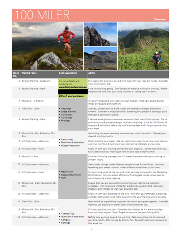 products/100-miler_overview_sneak_peek.png