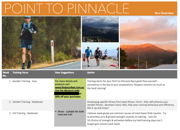Point to Pinnacle Run Training Plan by Hanny Allston