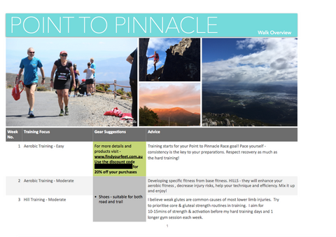 Point to Pinnacle Walk Training Plan by Hanny Allston