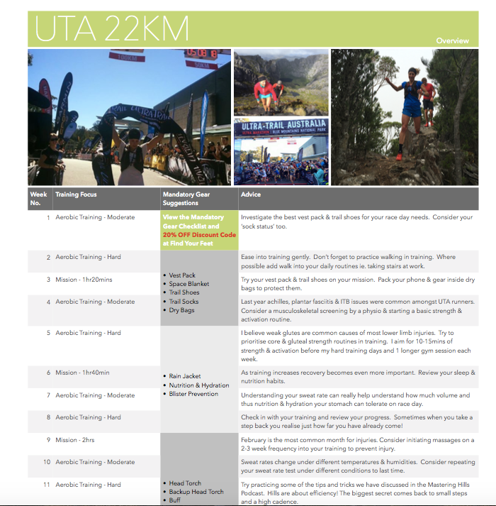 Hanny Allston: Ultra Trail Australia 22km Training Planner - Find Your Feet Australia