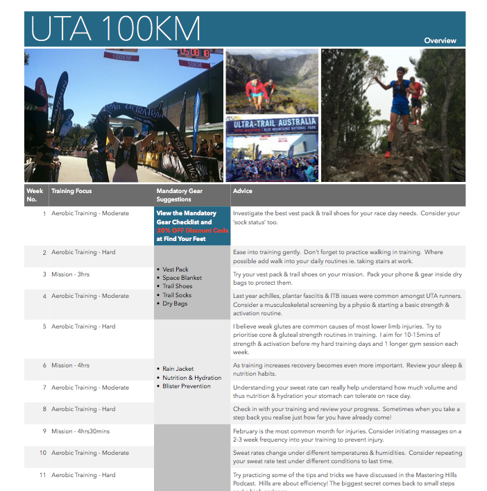 Ultra Trail Australia 100km Training Planner Trail Running Hanny Allston - Find Your Feet Australia