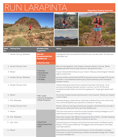 Hanny Allston: Run Larapinta Stage Race Training Plan