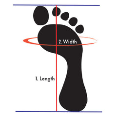 Two Perfect Souls - How to Measure Foot Diagram