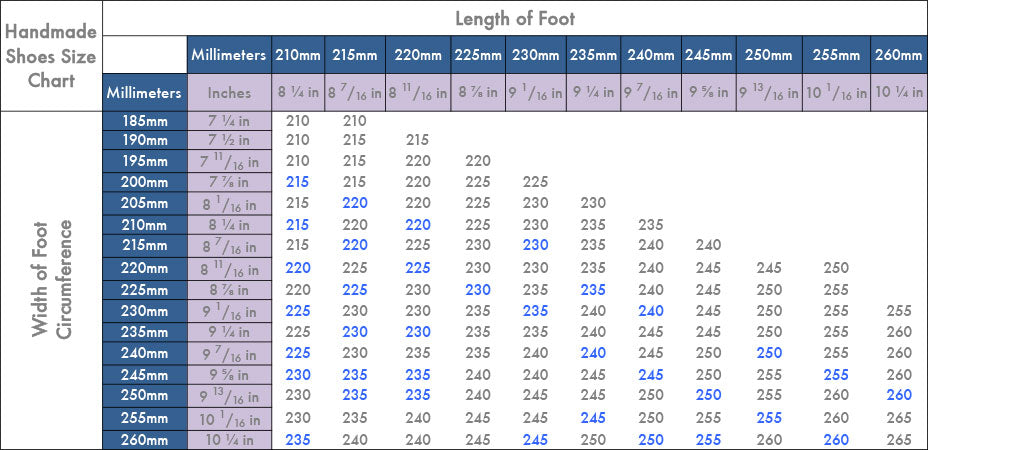 Handmade to Order Shoe Size Chart
