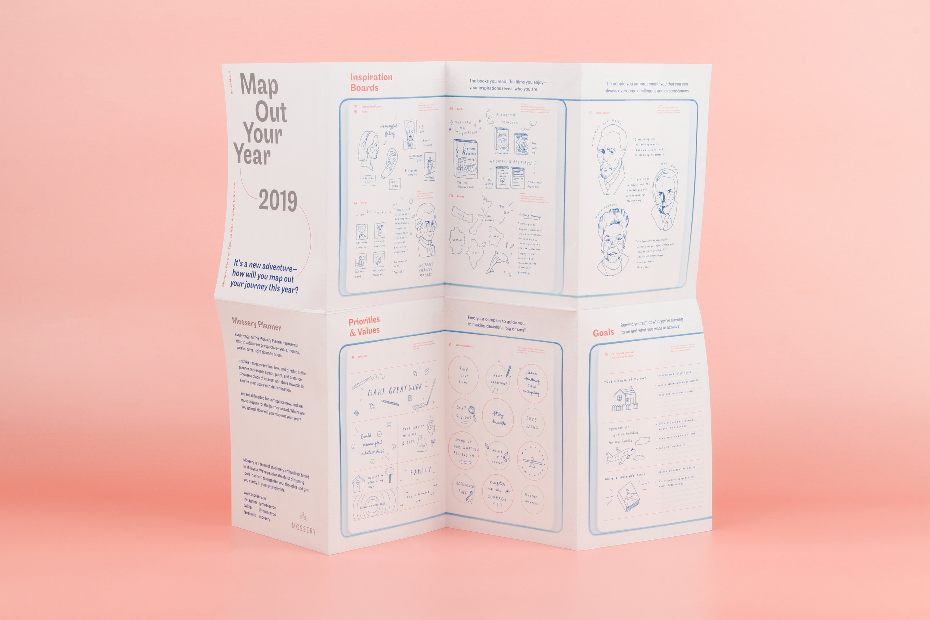 2019 Planner: Tips, Guides, and Usage Examples Zine | News