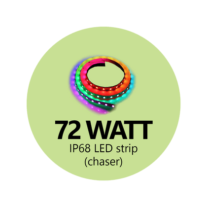 72 Watt RGBW LED Chaser Light Strip