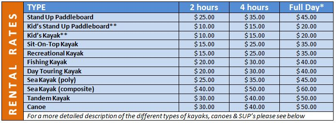 Grand_River_Kayak_2014_Rental_Rates