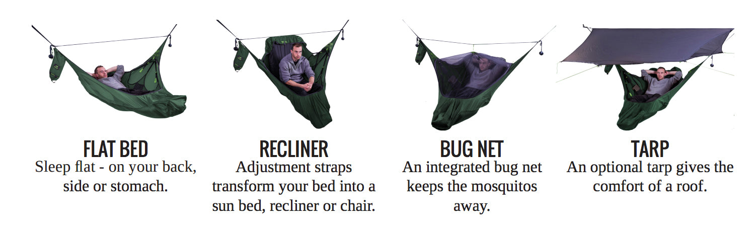 Amok Hammock Benefits