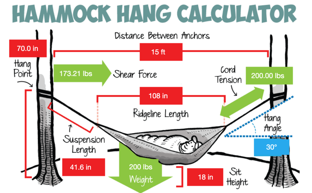 gopoint indoors a your how to hammock you hang watch do