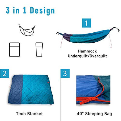 GRAND TRUNK 360 ThermaQuilt 3-in-1 Hammock Underquilt, Blanket and Sleeping Bag