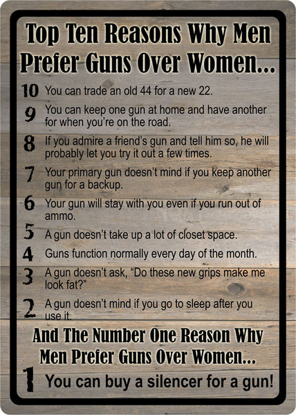 Top 10 Reasons Why Men Prefer Guns Over Women Sign 1559
