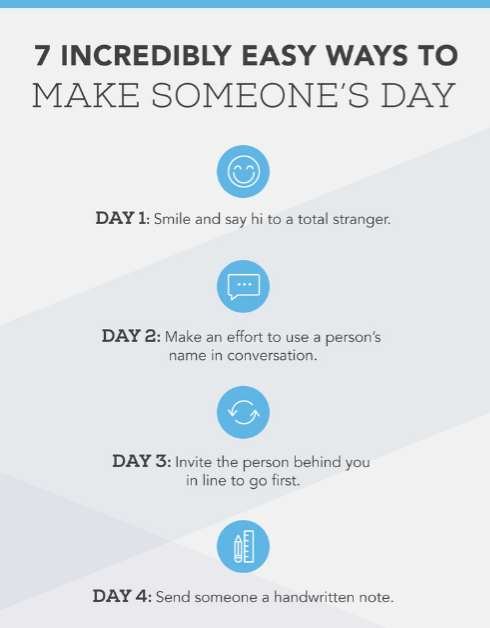 7 Easy Ways to Make Someone's Day This Week