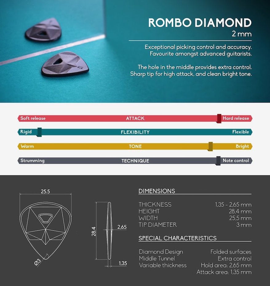 ROMBO Diamond 4-pack