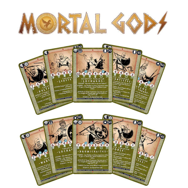 Thrakian Roster & Gifts Card Set