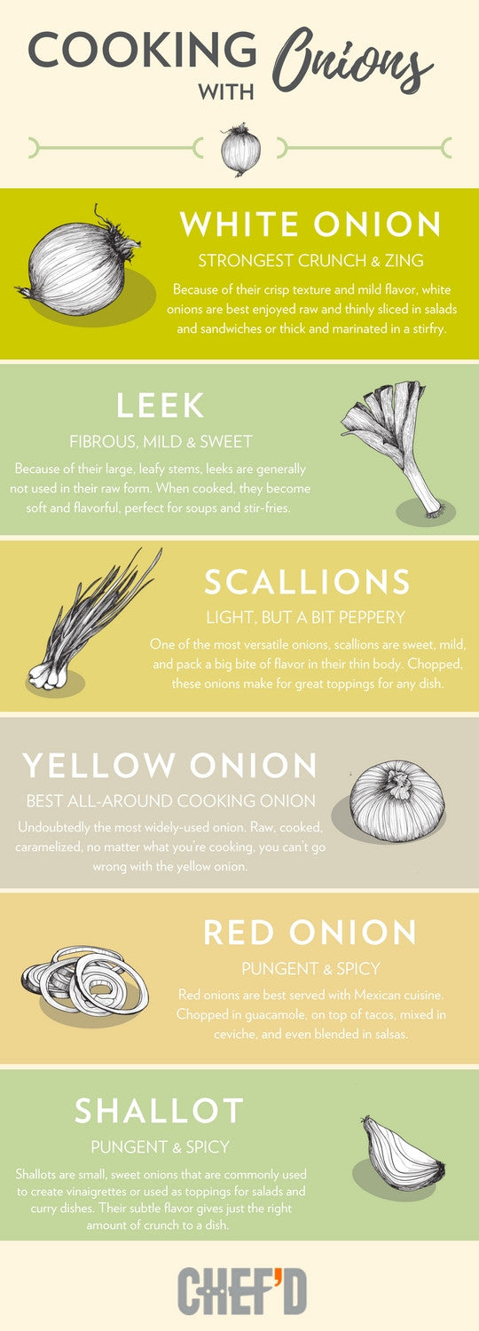 Cooking with Onions | A Beginner's Guide