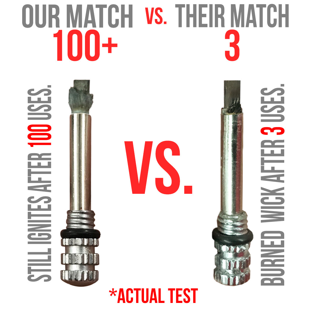 permanent match wick test
