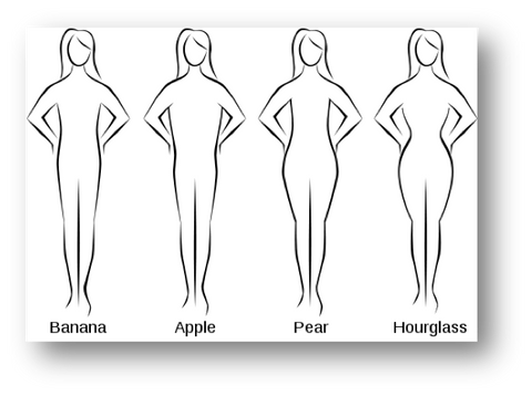 Dress for your body type trunk up dress right for body type ccuart Image collections